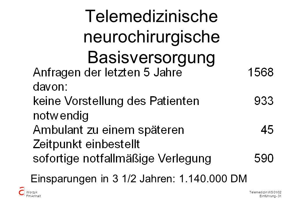 Worzyk FH Anhalt Telemedizin WS 01/02 Einführung - 31 Telemedizinische neurochirurgische Basisversorgung Einsparungen in 3 1/2 Jahren: 1.140.000 DM