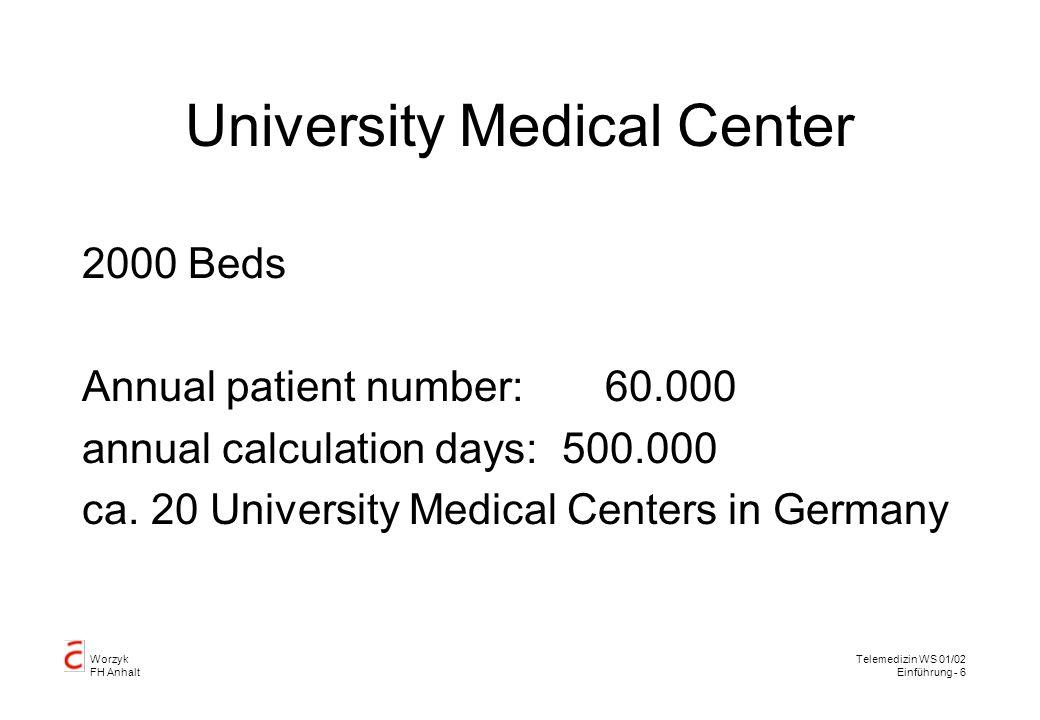Worzyk FH Anhalt Telemedizin WS 01/02 Einführung - 7 Gesundheitswesen in Deutschland Gesetzliche Krankenversicherung Solidargemeinschaft (seit 1883) ArztApothekeKrankenhaus