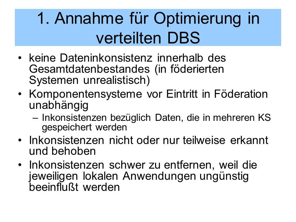 1. Annahme für Optimierung in verteilten DBS keine Dateninkonsistenz innerhalb des Gesamtdatenbestandes (in föderierten Systemen unrealistisch) Kompon