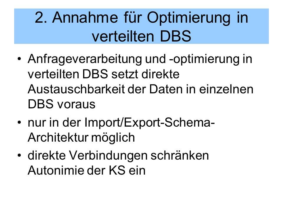 2. Annahme für Optimierung in verteilten DBS Anfrageverarbeitung und -optimierung in verteilten DBS setzt direkte Austauschbarkeit der Daten in einzel