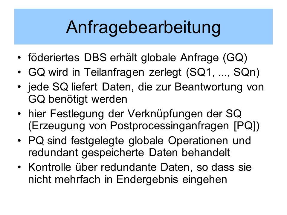 Anfragebearbeitung föderiertes DBS erhält globale Anfrage (GQ) GQ wird in Teilanfragen zerlegt (SQ1,..., SQn) jede SQ liefert Daten, die zur Beantwort
