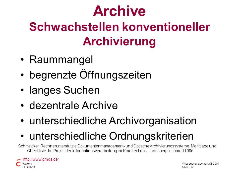 Wissensmanagement SS 2004 CMS - 10 Worzyk FH Anhalt Archive Schwachstellen konventioneller Archivierung Raummangel begrenzte Öffnungszeiten langes Suc