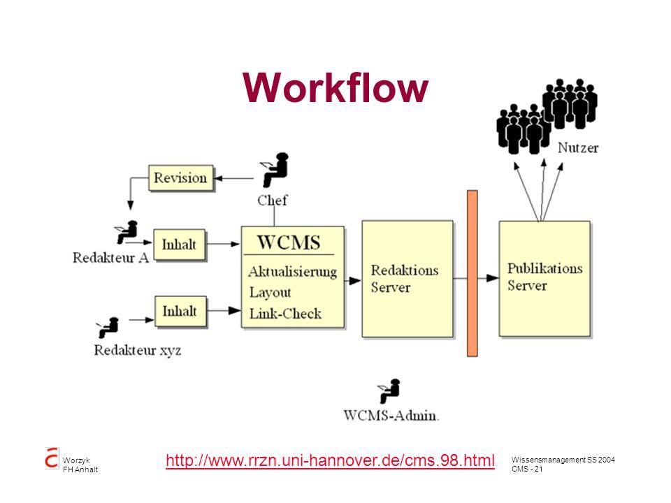 Wissensmanagement SS 2004 CMS - 21 Worzyk FH Anhalt Workflow http://www.rrzn.uni-hannover.de/cms.98.html