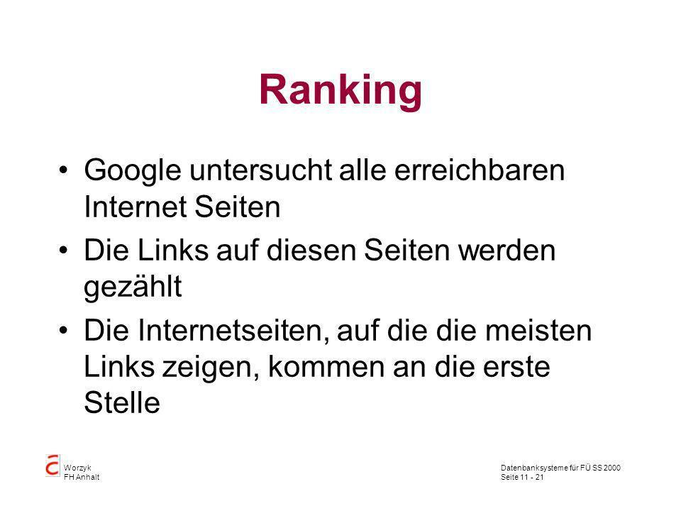 Datenbanksysteme für FÜ SS 2000 Seite 11 - 21 Worzyk FH Anhalt Ranking Google untersucht alle erreichbaren Internet Seiten Die Links auf diesen Seiten