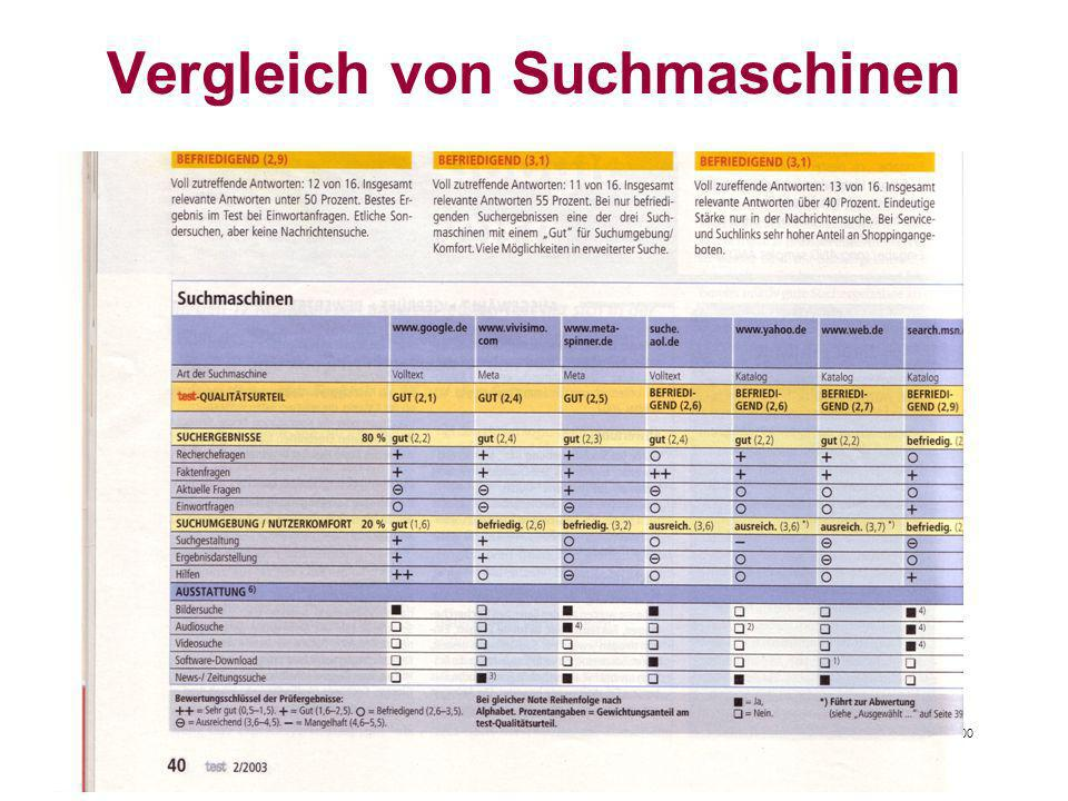 Datenbanksysteme für FÜ SS 2000 Seite 11 - 27 Worzyk FH Anhalt Vergleich von Suchmaschinen