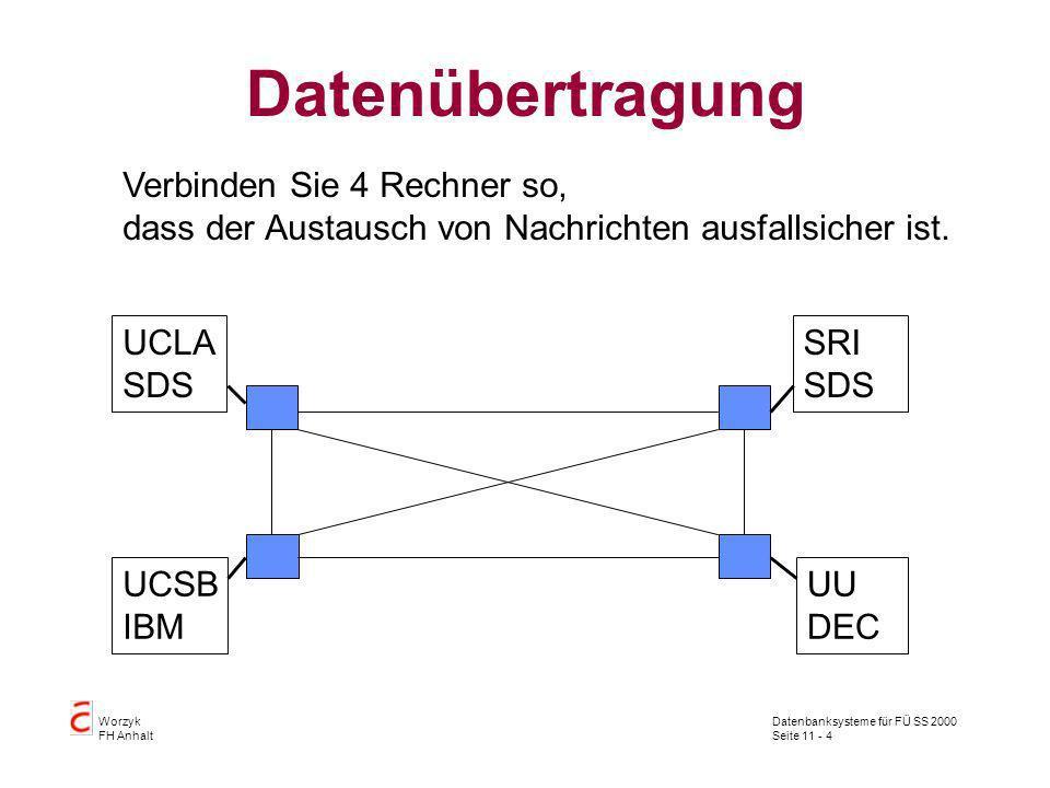 Datenbanksysteme für FÜ SS 2000 Seite 11 - 4 Worzyk FH Anhalt Datenübertragung Verbinden Sie 4 Rechner so, dass der Austausch von Nachrichten ausfalls