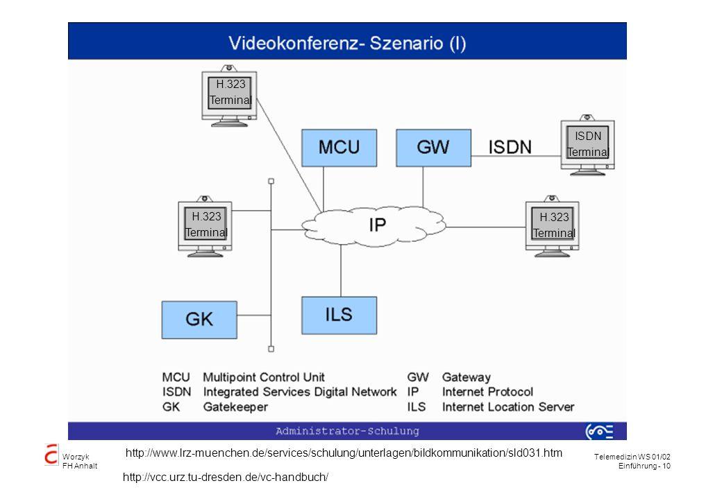 Worzyk FH Anhalt Telemedizin WS 01/02 Einführung - 10 http://www.lrz-muenchen.de/services/schulung/unterlagen/bildkommunikation/sld031.htm http://vcc.urz.tu-dresden.de/vc-handbuch/ H.323 Terminal H.323 Terminal H.323 Terminal ISDN Terminal
