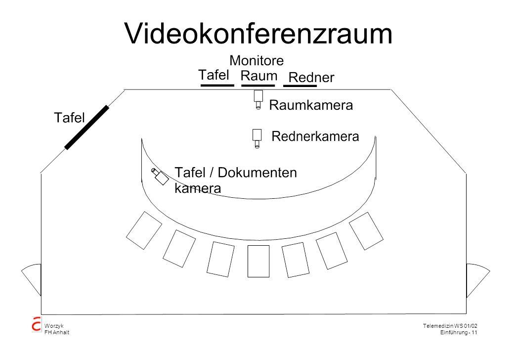 Worzyk FH Anhalt Telemedizin WS 01/02 Einführung - 11 Videokonferenzraum