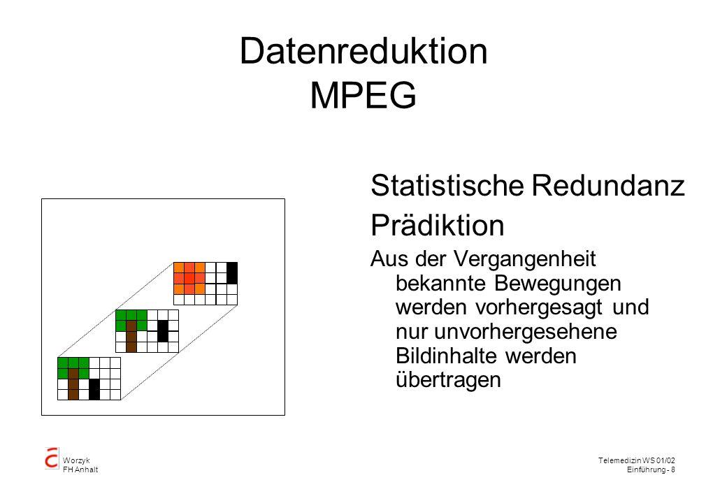 Worzyk FH Anhalt Telemedizin WS 01/02 Einführung - 19 Weitere Informationen http://vcc.urz.tu-dresden.de/vc-handbuch/ http://www.uni-essen.de/videokonferenz/ http://www.ruhr-uni- bochum.de/rz/dienste/internet/vkonf/ http://it-resources.icsa.ch/SoftWare/VGuideD.html https://www.vc.dfn.de/doku/vortraege/folien.dd/2_ra hmenbedingungen_20020424.pdf