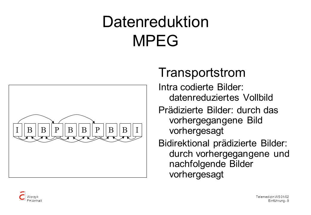 Worzyk FH Anhalt Telemedizin WS 01/02 Einführung - 9 Datenreduktion MPEG Transportstrom Intra codierte Bilder: datenreduziertes Vollbild Prädizierte Bilder: durch das vorhergegangene Bild vorhergesagt Bidirektional prädizierte Bilder: durch vorhergegangene und nachfolgende Bilder vorhergesagt I B BP B BP B BI