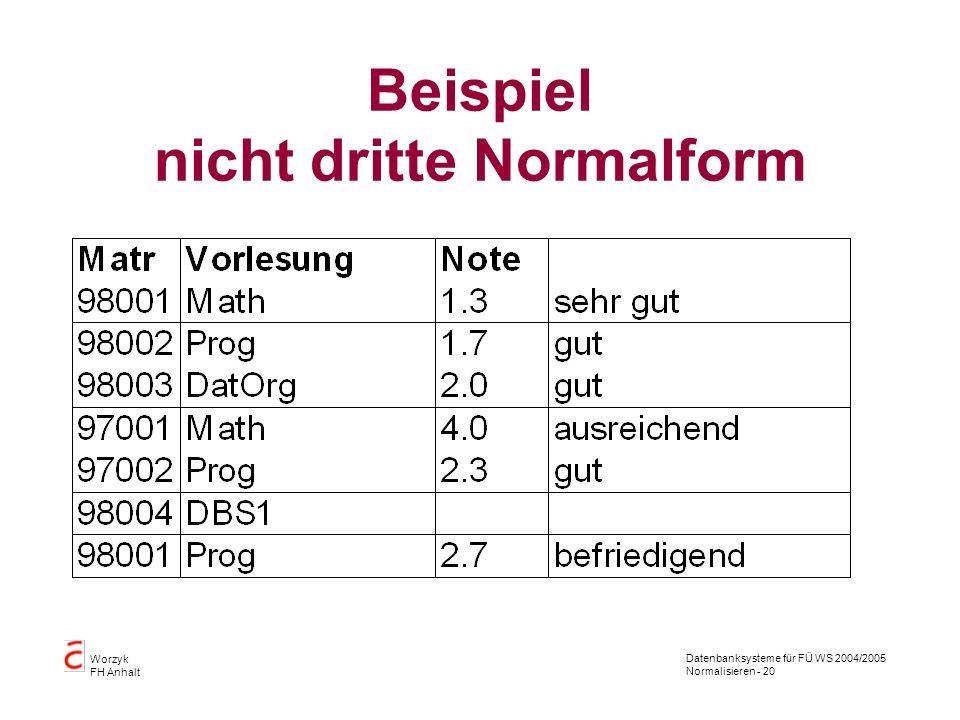 Datenbanksysteme für FÜ WS 2004/2005 Normalisieren - 20 Worzyk FH Anhalt Beispiel nicht dritte Normalform