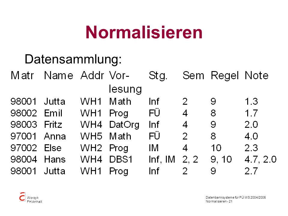 Datenbanksysteme für FÜ WS 2004/2005 Normalisieren - 21 Worzyk FH Anhalt Normalisieren Datensammlung: