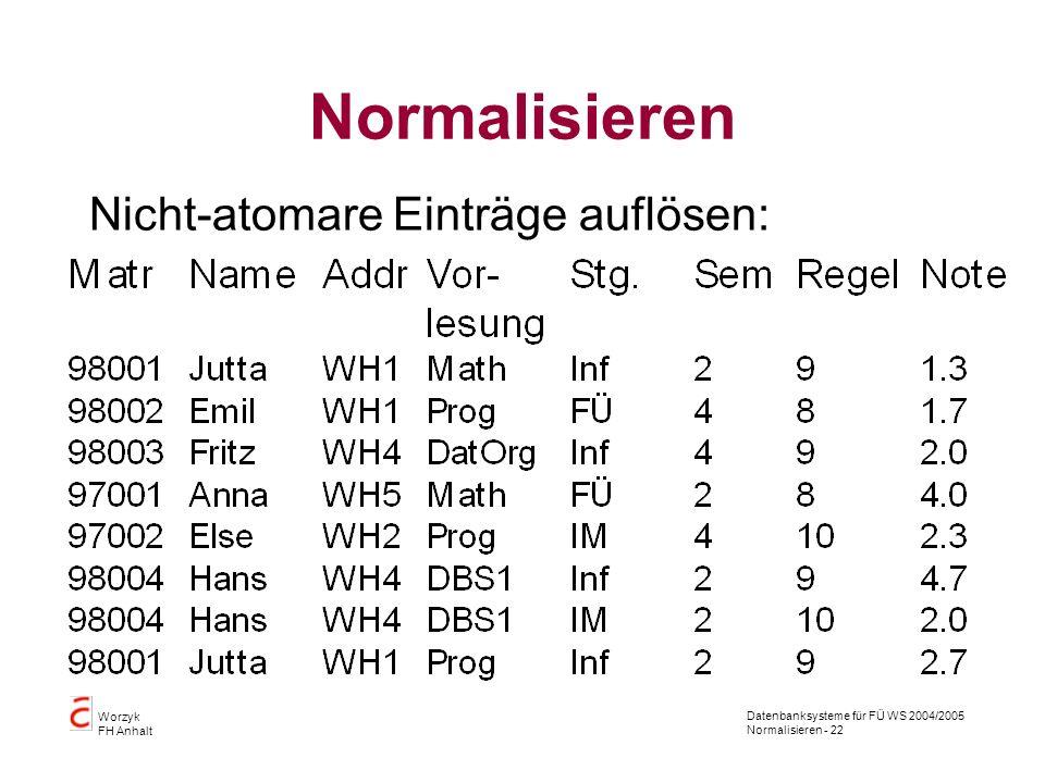 Datenbanksysteme für FÜ WS 2004/2005 Normalisieren - 22 Worzyk FH Anhalt Normalisieren Nicht-atomare Einträge auflösen: