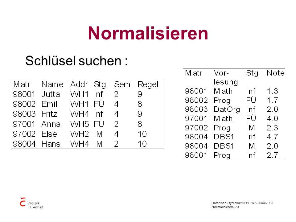 Datenbanksysteme für FÜ WS 2004/2005 Normalisieren - 23 Worzyk FH Anhalt Normalisieren Schlüsel suchen :