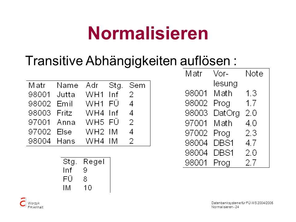 Datenbanksysteme für FÜ WS 2004/2005 Normalisieren - 24 Worzyk FH Anhalt Normalisieren Transitive Abhängigkeiten auflösen :
