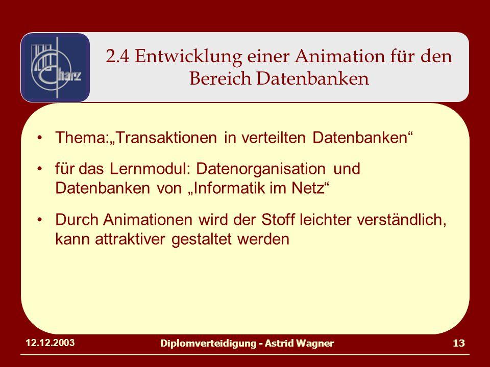 12.12.2003Diplomverteidigung - Astrid Wagner13 2.4 Entwicklung einer Animation für den Bereich Datenbanken Thema:Transaktionen in verteilten Datenbanken für das Lernmodul: Datenorganisation und Datenbanken von Informatik im Netz Durch Animationen wird der Stoff leichter verständlich, kann attraktiver gestaltet werden