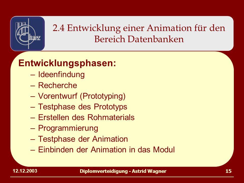 12.12.2003Diplomverteidigung - Astrid Wagner15 2.4 Entwicklung einer Animation für den Bereich Datenbanken Entwicklungsphasen: –Ideenfindung –Recherche –Vorentwurf (Prototyping) –Testphase des Prototyps –Erstellen des Rohmaterials –Programmierung –Testphase der Animation –Einbinden der Animation in das Modul