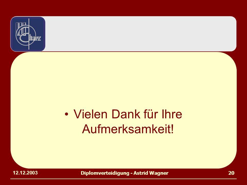 12.12.2003Diplomverteidigung - Astrid Wagner20 Vielen Dank für Ihre Aufmerksamkeit!
