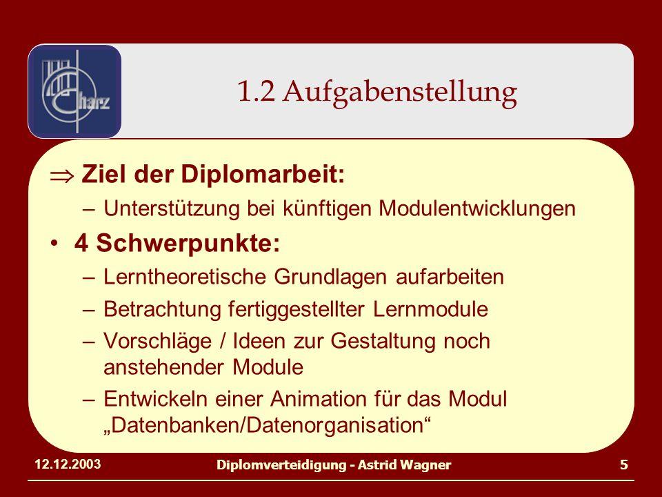 12.12.2003Diplomverteidigung - Astrid Wagner5 1.2 Aufgabenstellung Ziel der Diplomarbeit: –Unterstützung bei künftigen Modulentwicklungen 4 Schwerpunk