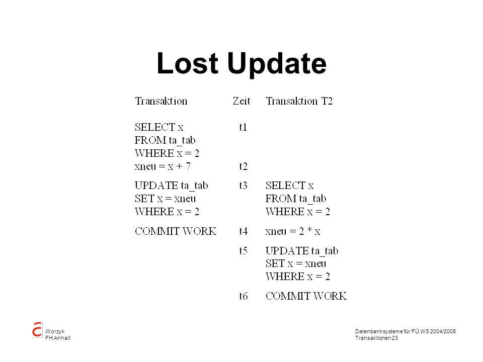 Datenbanksysteme für FÜ WS 2004/2005 Transaktionen 23 Worzyk FH Anhalt Lost Update