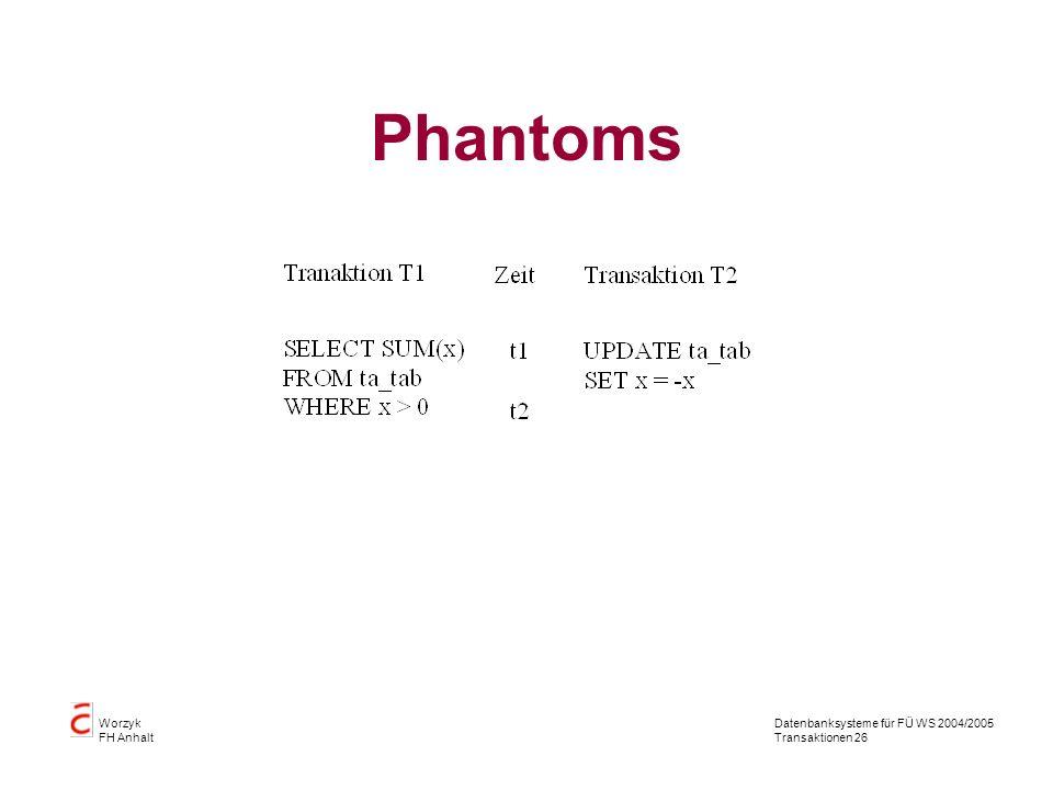 Datenbanksysteme für FÜ WS 2004/2005 Transaktionen 26 Worzyk FH Anhalt Phantoms