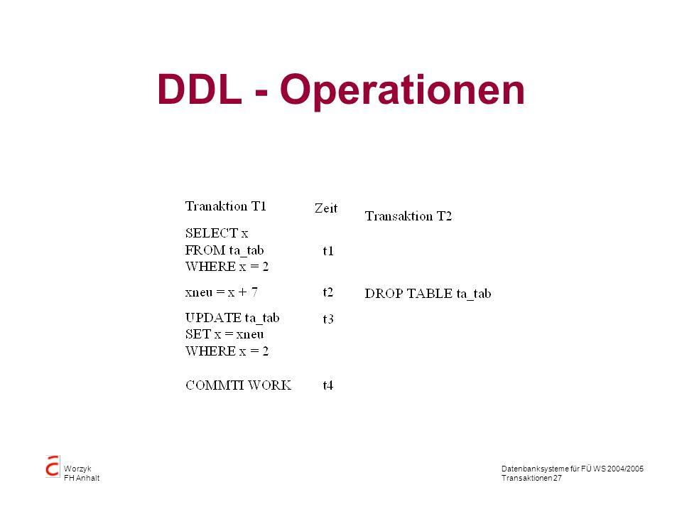 Datenbanksysteme für FÜ WS 2004/2005 Transaktionen 27 Worzyk FH Anhalt DDL - Operationen