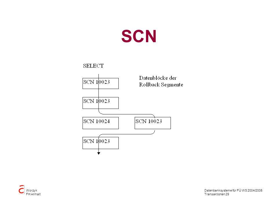 Datenbanksysteme für FÜ WS 2004/2005 Transaktionen 29 Worzyk FH Anhalt SCN