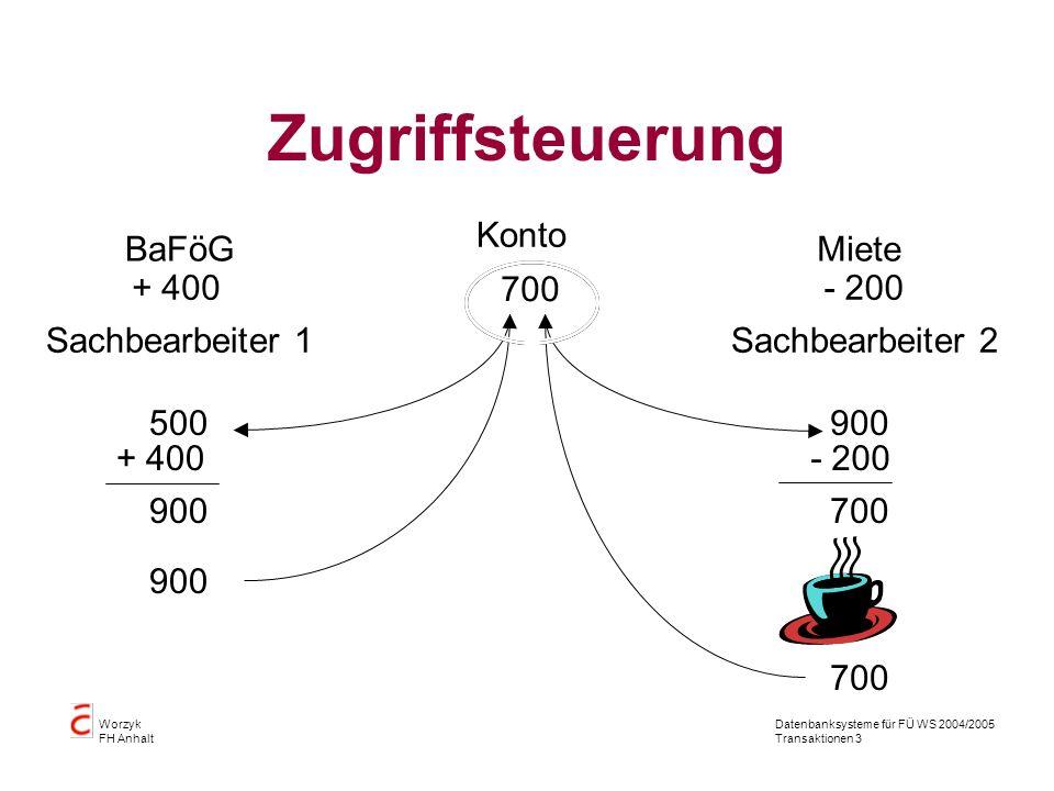 Datenbanksysteme für FÜ WS 2004/2005 Transaktionen 3 Worzyk FH Anhalt Zugriffsteuerung Konto 500 + 400- 200 900 700900 700 900 BaFöG Sachbearbeiter 1 Miete Sachbearbeiter 2 + 400- 200 900 700