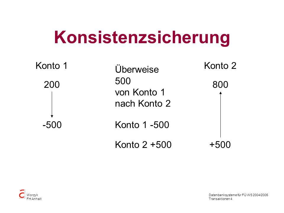 Datenbanksysteme für FÜ WS 2004/2005 Transaktionen 4 Worzyk FH Anhalt Konsistenzsicherung Konto 1Konto 2 700300 Überweise 500 von Konto 1 nach Konto 2 Konto 1 -500 Konto 2 +500 -500 200 +500 800