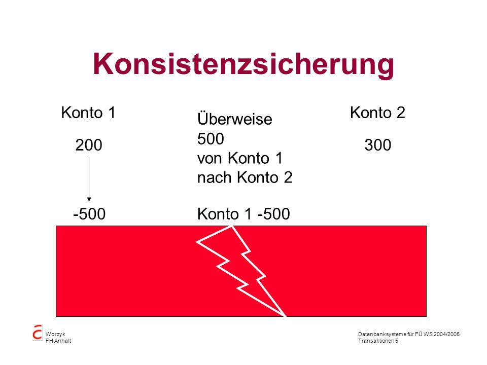 Datenbanksysteme für FÜ WS 2004/2005 Transaktionen 5 Worzyk FH Anhalt Konsistenzsicherung Konto 1Konto 2 700300 Überweise 500 von Konto 1 nach Konto 2 Konto 1 -500-500 200