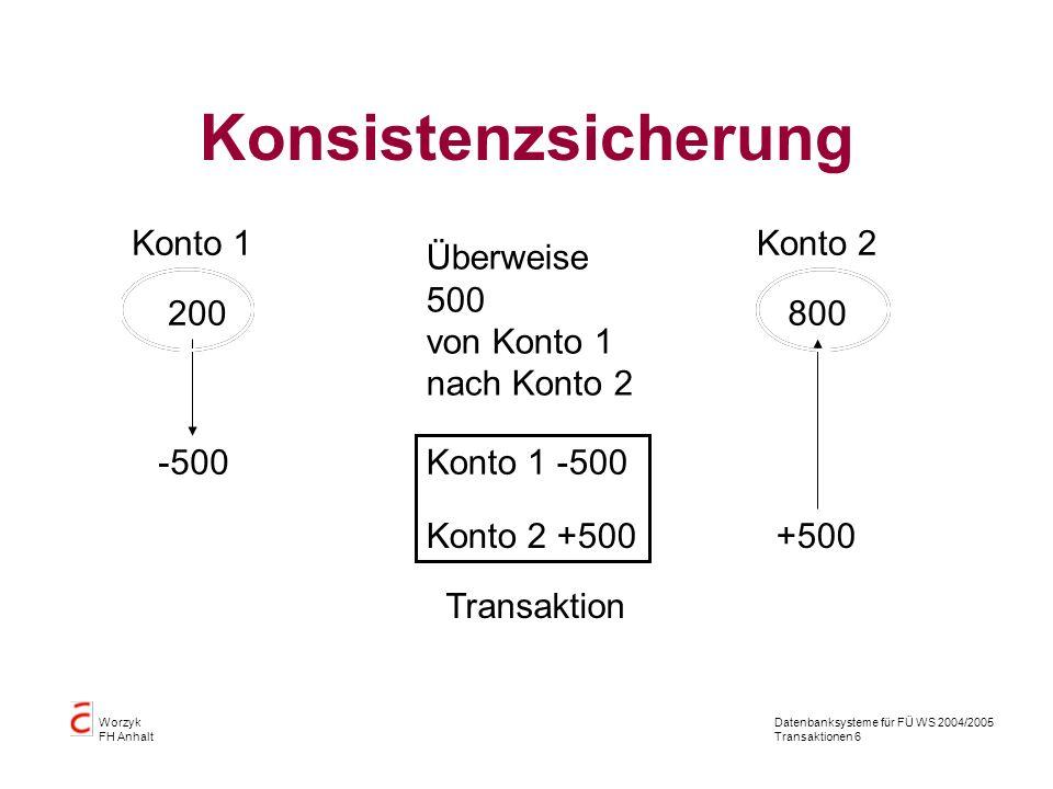 Datenbanksysteme für FÜ WS 2004/2005 Transaktionen 6 Worzyk FH Anhalt Konsistenzsicherung Konto 1Konto 2 700300 Überweise 500 von Konto 1 nach Konto 2 Konto 1 -500 Konto 2 +500 -500 200 +500 800700300 alt Transaktion
