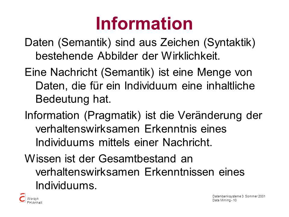 Datenbanksysteme 3 Sommer 2001 Data Mining - 10 Worzyk FH Anhalt Information Daten (Semantik) sind aus Zeichen (Syntaktik) bestehende Abbilder der Wir