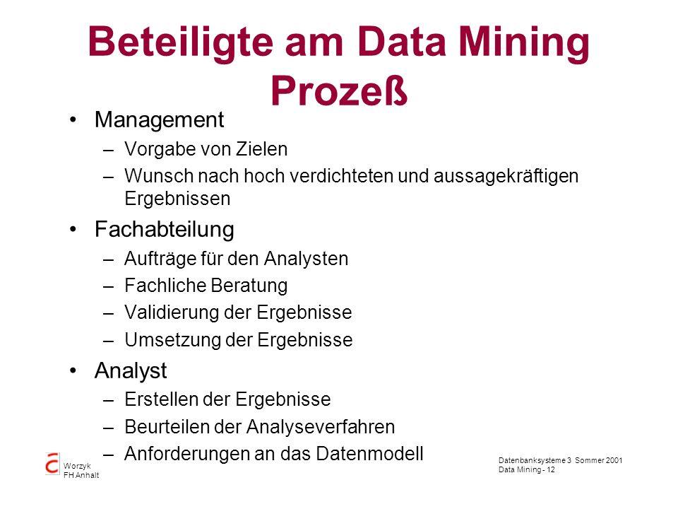 Datenbanksysteme 3 Sommer 2001 Data Mining - 12 Worzyk FH Anhalt Beteiligte am Data Mining Prozeß Management –Vorgabe von Zielen –Wunsch nach hoch ver