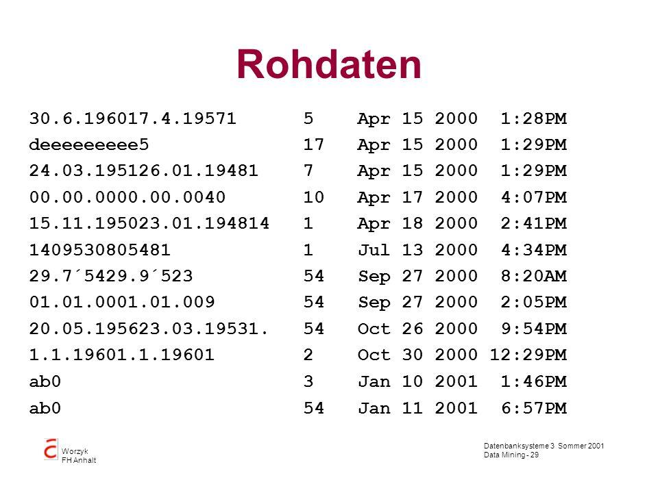 Datenbanksysteme 3 Sommer 2001 Data Mining - 29 Worzyk FH Anhalt Rohdaten 30.6.196017.4.19571 5Apr 15 2000 1:28PM deeeeeeeee5 17Apr 15 2000 1:29PM 24.