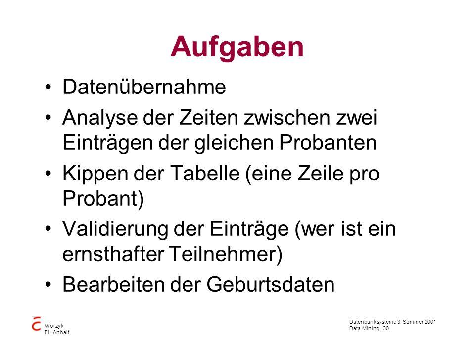 Datenbanksysteme 3 Sommer 2001 Data Mining - 30 Worzyk FH Anhalt Aufgaben Datenübernahme Analyse der Zeiten zwischen zwei Einträgen der gleichen Proba