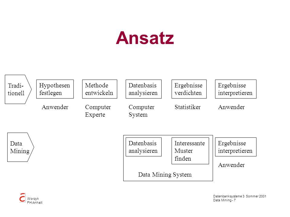 Datenbanksysteme 3 Sommer 2001 Data Mining - 7 Worzyk FH Anhalt Ansatz Tradi- tionell Data Mining Hypothesen festlegen Methode entwickeln Datenbasis a