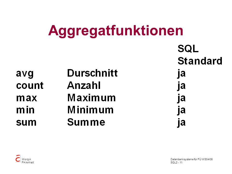 Datenbanksysteme für FÜ WS04/05 SQL2 - 11 Worzyk FH Anhalt Aggregatfunktionen