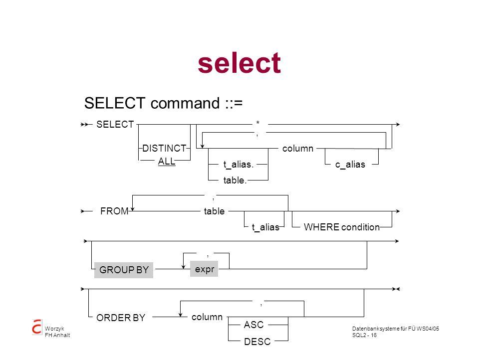 Datenbanksysteme für FÜ WS04/05 SQL2 - 16 Worzyk FH Anhalt select SELECT command ::= column SELECT*, DISTINCT ALL table.