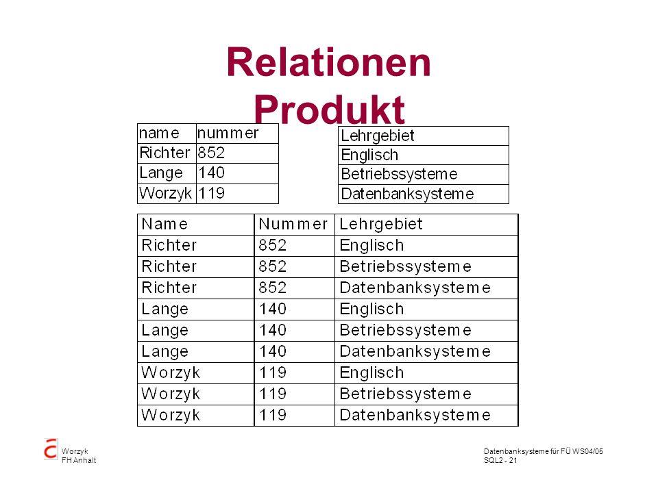 Datenbanksysteme für FÜ WS04/05 SQL2 - 21 Worzyk FH Anhalt Relationen Produkt