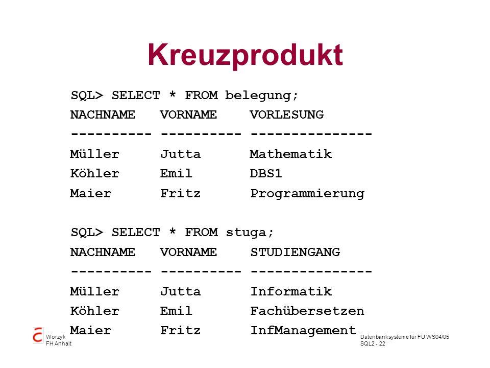 Datenbanksysteme für FÜ WS04/05 SQL2 - 22 Worzyk FH Anhalt Kreuzprodukt SQL> SELECT * FROM belegung; NACHNAME VORNAME VORLESUNG ---------- ----------