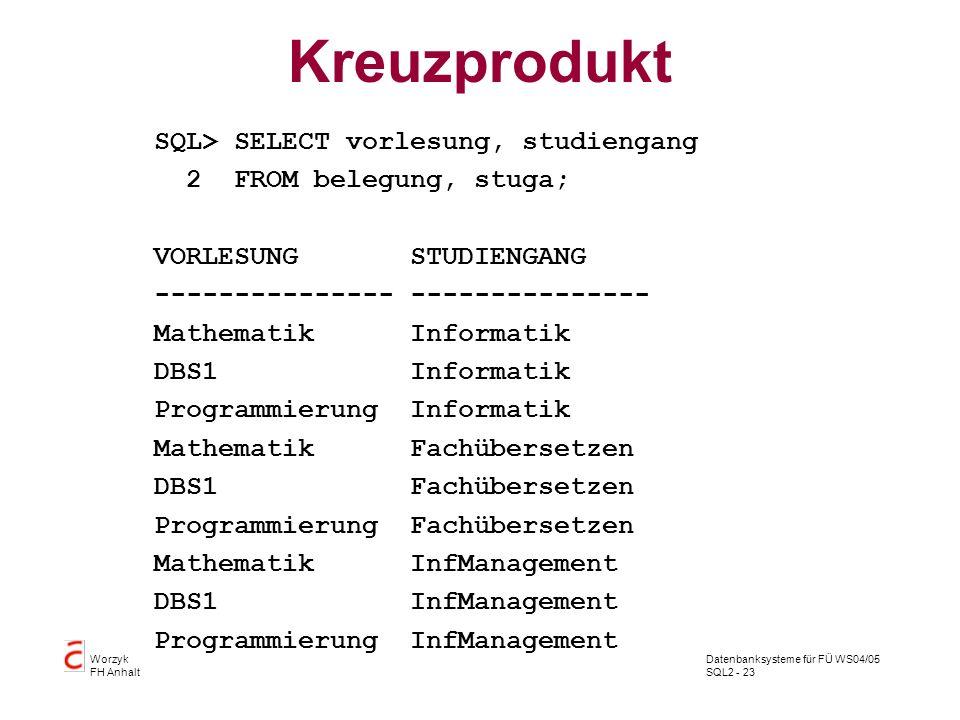 Datenbanksysteme für FÜ WS04/05 SQL2 - 23 Worzyk FH Anhalt Kreuzprodukt SQL> SELECT vorlesung, studiengang 2 FROM belegung, stuga; VORLESUNG STUDIENGA