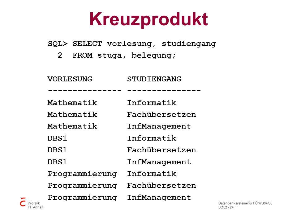 Datenbanksysteme für FÜ WS04/05 SQL2 - 24 Worzyk FH Anhalt Kreuzprodukt SQL> SELECT vorlesung, studiengang 2 FROM stuga, belegung; VORLESUNG STUDIENGANG --------------- Mathematik Informatik Mathematik Fachübersetzen Mathematik InfManagement DBS1 Informatik DBS1 Fachübersetzen DBS1 InfManagement Programmierung Informatik Programmierung Fachübersetzen Programmierung InfManagement