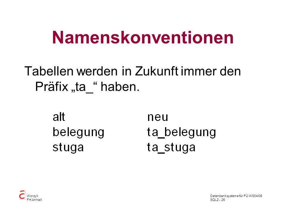 Datenbanksysteme für FÜ WS04/05 SQL2 - 25 Worzyk FH Anhalt Namenskonventionen Tabellen werden in Zukunft immer den Präfix ta_ haben.