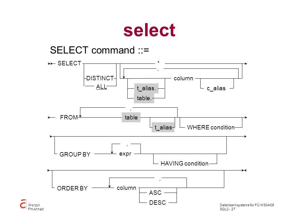 Datenbanksysteme für FÜ WS04/05 SQL2 - 27 Worzyk FH Anhalt select