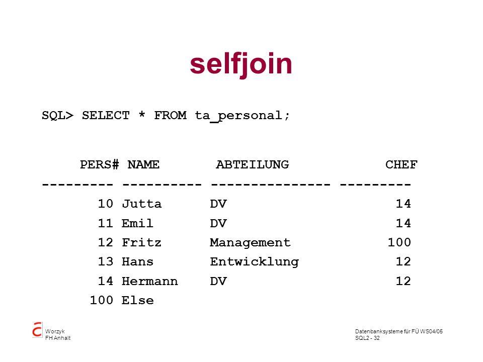 Datenbanksysteme für FÜ WS04/05 SQL2 - 32 Worzyk FH Anhalt selfjoin SQL> SELECT * FROM ta_personal; PERS# NAME ABTEILUNG CHEF --------- ---------- --------------- --------- 10 Jutta DV 14 11 Emil DV 14 12 Fritz Management 100 13 Hans Entwicklung 12 14 Hermann DV 12 100 Else