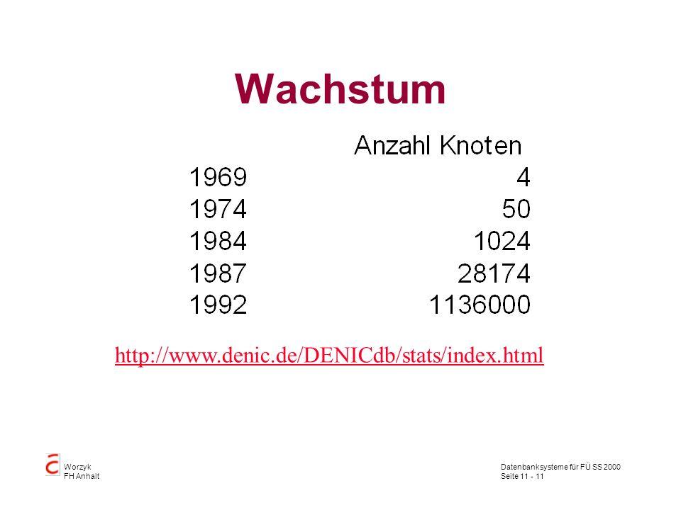 Datenbanksysteme für FÜ SS 2000 Seite 11 - 11 Worzyk FH Anhalt Wachstum http://www.denic.de/DENICdb/stats/index.html