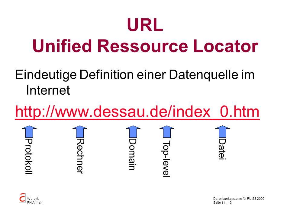 Datenbanksysteme für FÜ SS 2000 Seite 11 - 13 Worzyk FH Anhalt URL Unified Ressource Locator Eindeutige Definition einer Datenquelle im Internet http:
