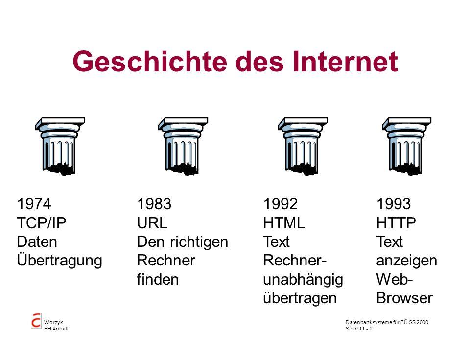 Datenbanksysteme für FÜ SS 2000 Seite 11 - 2 Worzyk FH Anhalt Geschichte des Internet 1974 TCP/IP Daten Übertragung 1983 URL Den richtigen Rechner fin