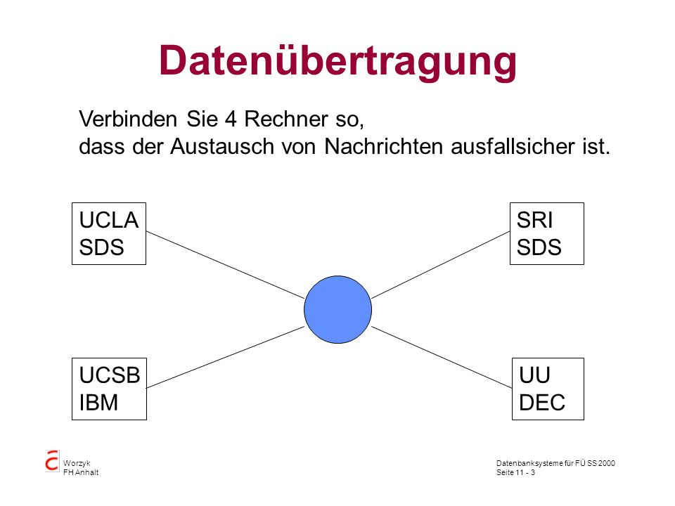 Datenbanksysteme für FÜ SS 2000 Seite 11 - 14 Worzyk FH Anhalt URL Top-Level ftp://ftp.fu-berlin.de/pub/doc/iso/iso3166- countrycodes.txt Web-Server in Deutschland http://entry.de/fbl.html