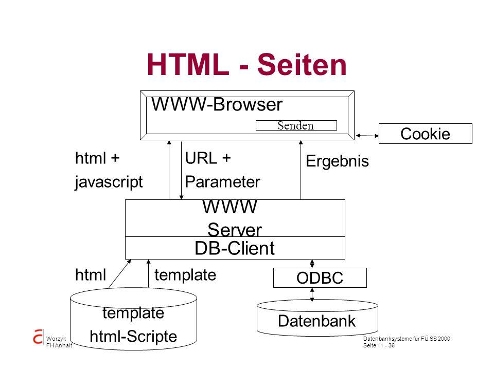 Datenbanksysteme für FÜ SS 2000 Seite 11 - 36 Worzyk FH Anhalt HTML - Seiten WWW-Browser Senden WWW Server DB-Client template html-Scripte Datenbank O
